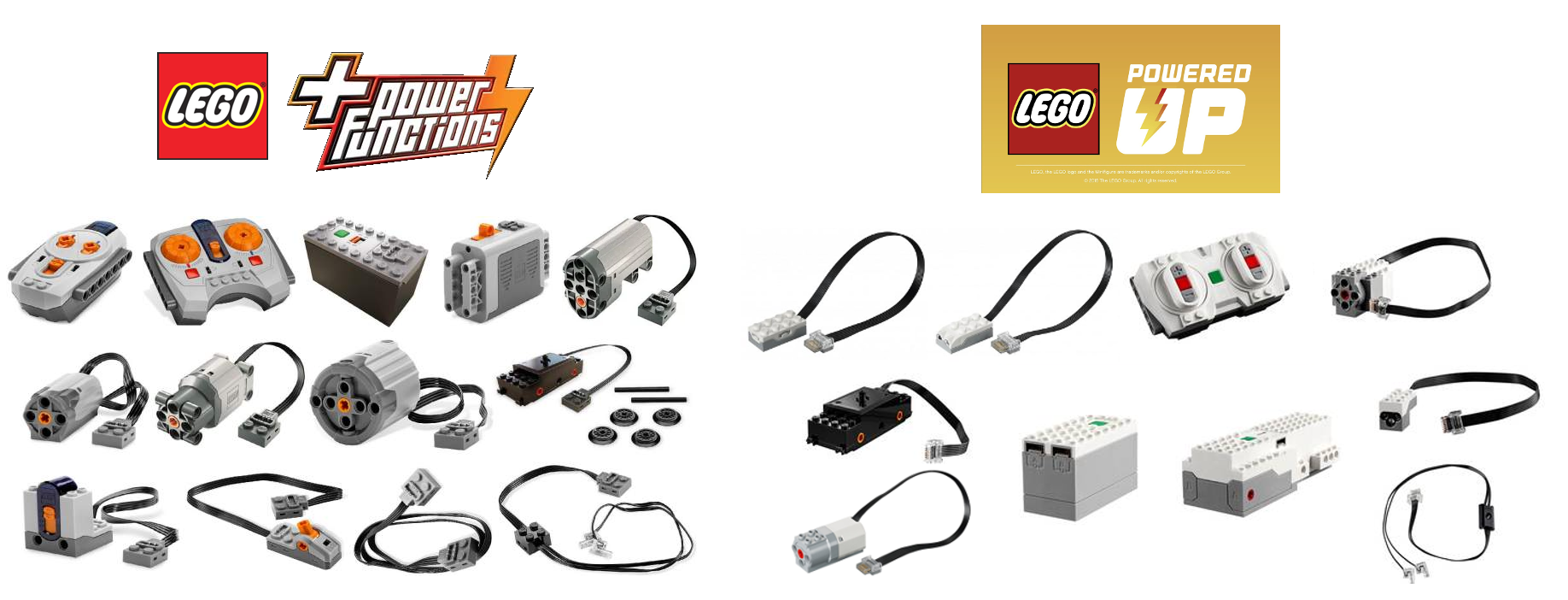 LEGO ® TECHNIC POWER FUNCTIONS ricevitore a infrarossi